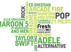 Fresh Radio Word Cloud